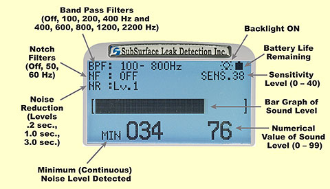 LD-18 LCD Display
